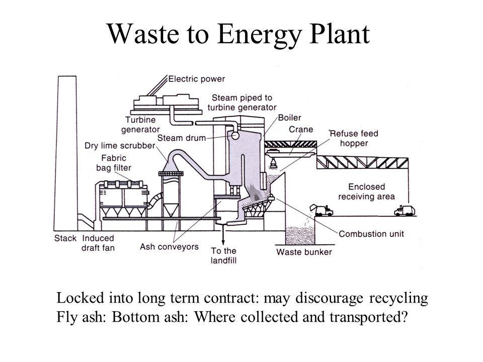Plastics Made from Pyrolysis Oil (Wood Chip Waste)