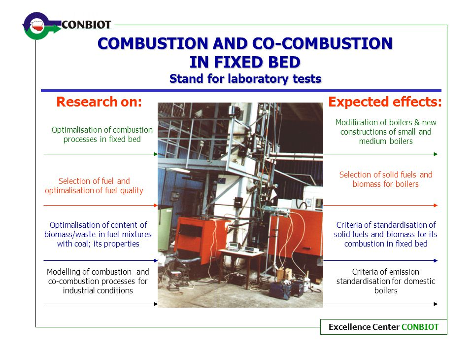 Excellence Center CONBIOT COMBUSTION AND CO-COMBUSTION IN FIXED BED Stand for laboratory tests Optimalisation of combustion processes in fixed bed Exp