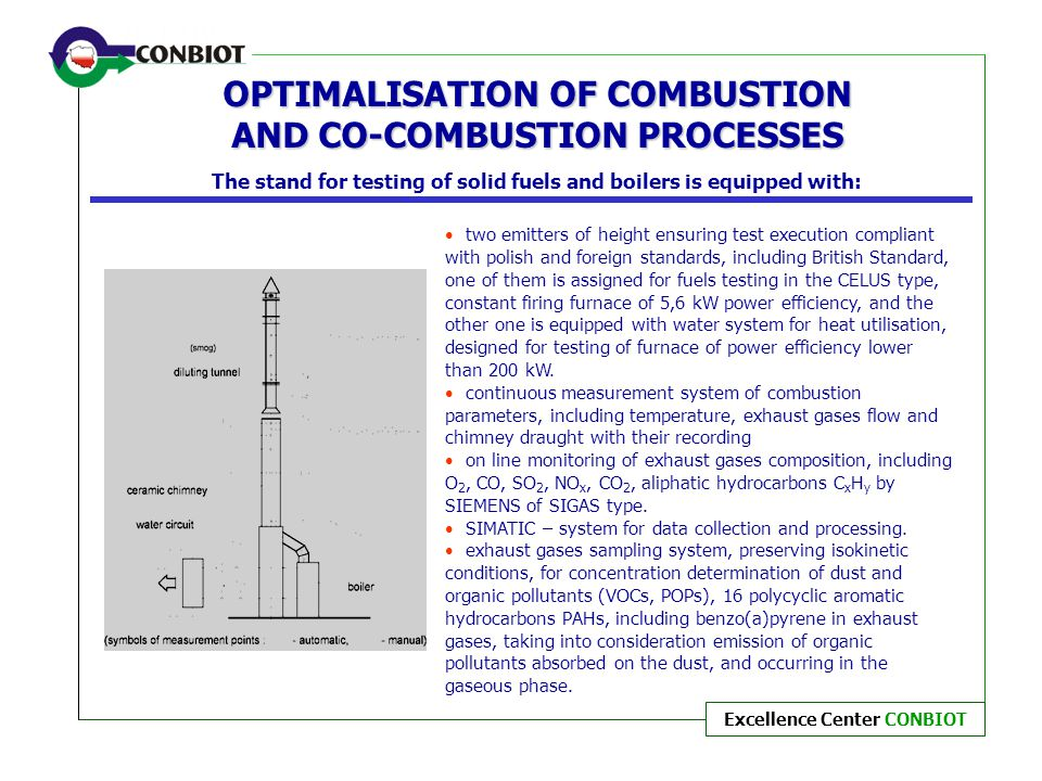 Excellence Center CONBIOT OPTIMALISATION OF COMBUSTION AND CO-COMBUSTION PROCESSES OPTIMALISATION OF COMBUSTION AND CO-COMBUSTION PROCESSES The stand