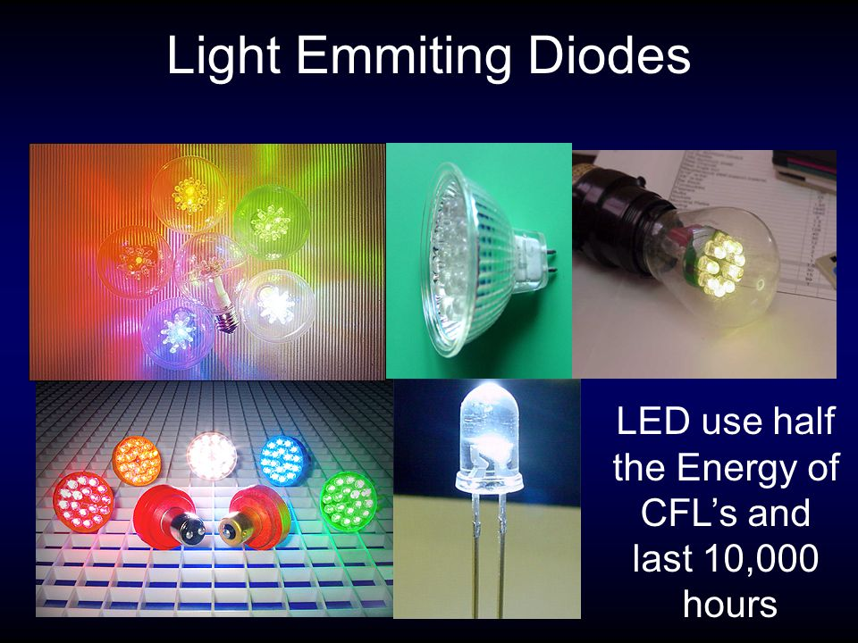 Light Emmiting Diodes LED use half the Energy of CFLs and last 10,000 hours