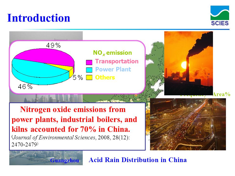 SCIES <5% 67.4% 5~10% 6.8% 10~25% 10.4% 25~50% 8.2% 50~75% 5.4% >75% 1.8% No data Frequency Area% Acid Rain Distribution in China Introduction Beijing