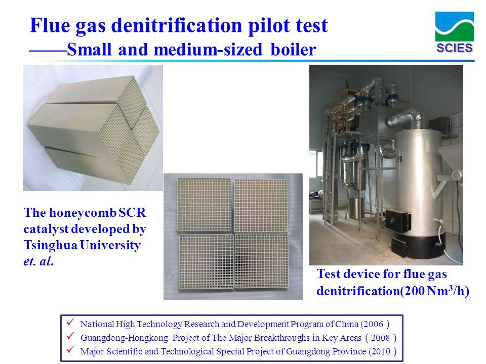 SCIES Flue gas denitrification pilot test Small and medium-sized boiler The honeycomb SCR catalyst developed by Tsinghua University et. al. Test devic