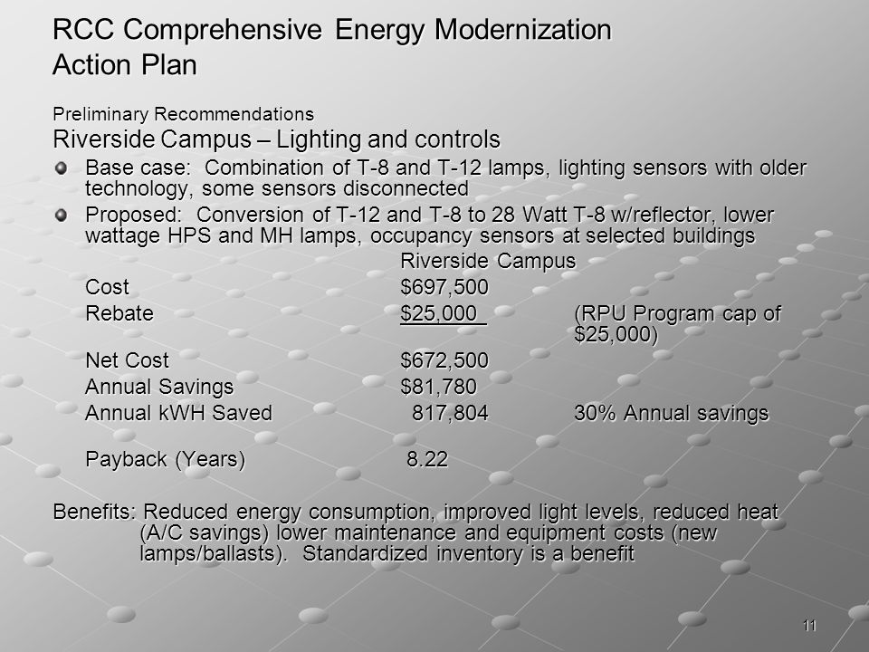 11 RCC Comprehensive Energy Modernization Action Plan Preliminary Recommendations Riverside Campus – Lighting and controls Base case: Combination of T-8 and T-12 lamps, lighting sensors with older technology, some sensors disconnected Proposed: Conversion of T-12 and T-8 to 28 Watt T-8 w/reflector, lower wattage HPS and MH lamps, occupancy sensors at selected buildings Riverside Campus Cost$697,500 Rebate$25,000 (RPU Program cap of $25,000) Net Cost$672,500 Annual Savings$81,780 Annual kWH Saved 817,80430% Annual savings Payback (Years) 8.22 Benefits: Reduced energy consumption, improved light levels, reduced heat (A/C savings) lower maintenance and equipment costs (new lamps/ballasts).