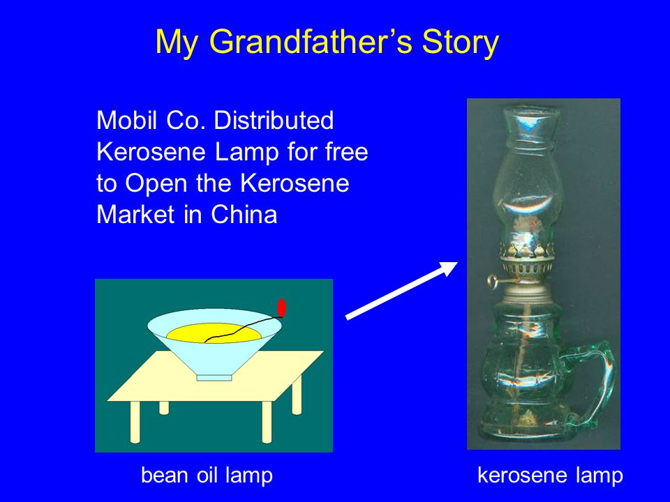 My Grandfathers Story bean oil lampkerosene lamp Mobil Co.
