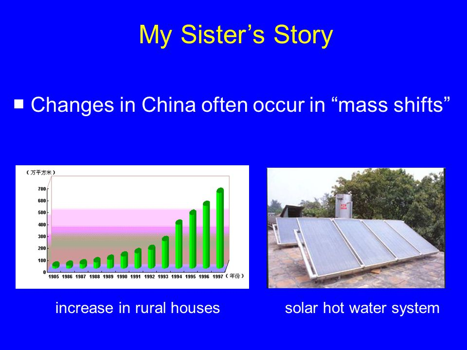 My Sisters Story increase in rural housessolar hot water system Changes in China often occur in mass shifts