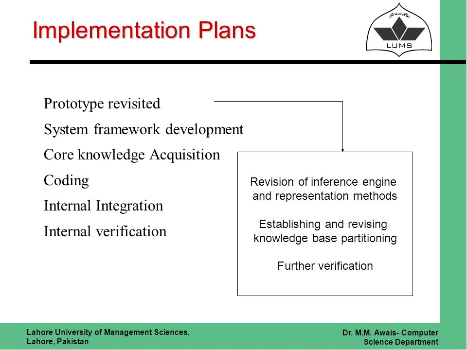 Lahore University of Management Sciences, Lahore, Pakistan Dr. M.M. Awais- Computer Science Department Implementation Plans Prototype revisited System