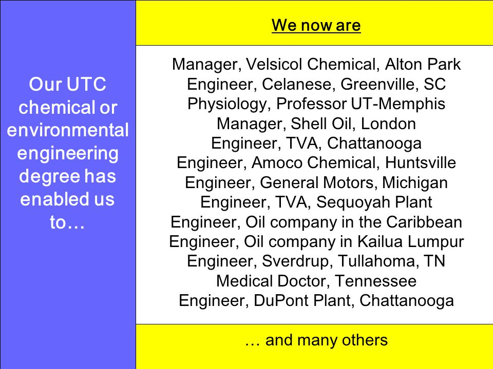 We come from Red bank Memphis Howard McCallie Ooltewah Polk Co. Bradley Co. Whitwell … and many others We are David Cummins Kyle Cunningham Larry Finc