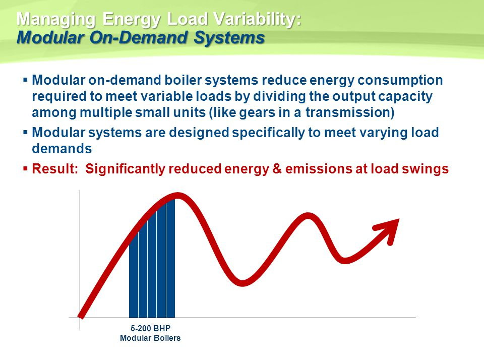Managing Energy Load Variability: Modular On-Demand Systems Modular on-demand boiler systems reduce energy consumption required to meet variable loads