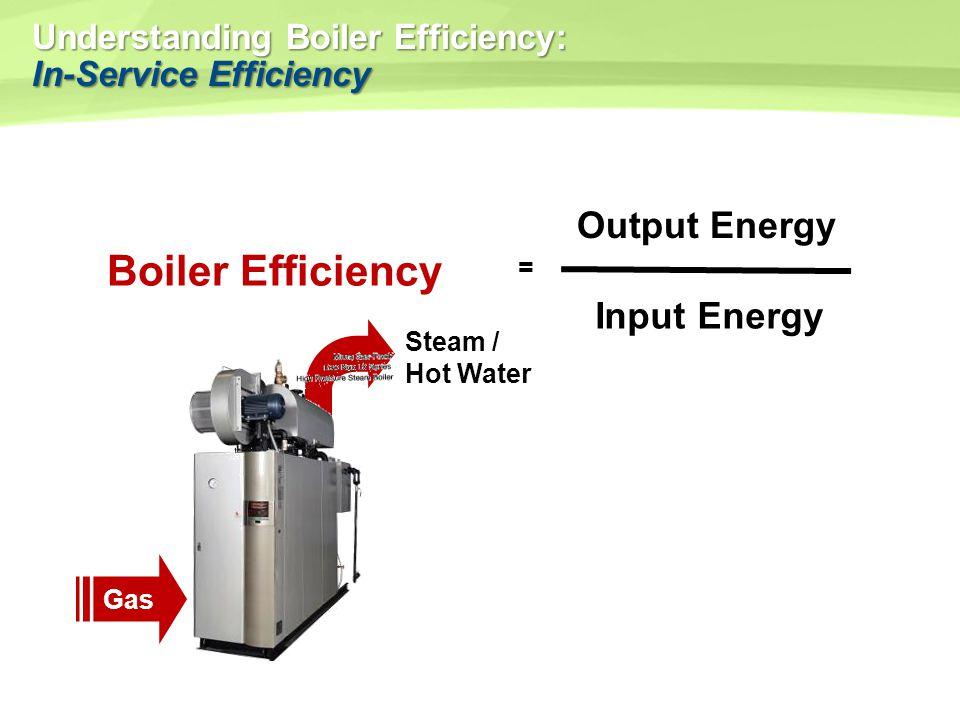 Understanding Boiler Efficiency: In-Service Efficiency Input Energy Output Energy Boiler Efficiency = Gas Steam / Hot Water