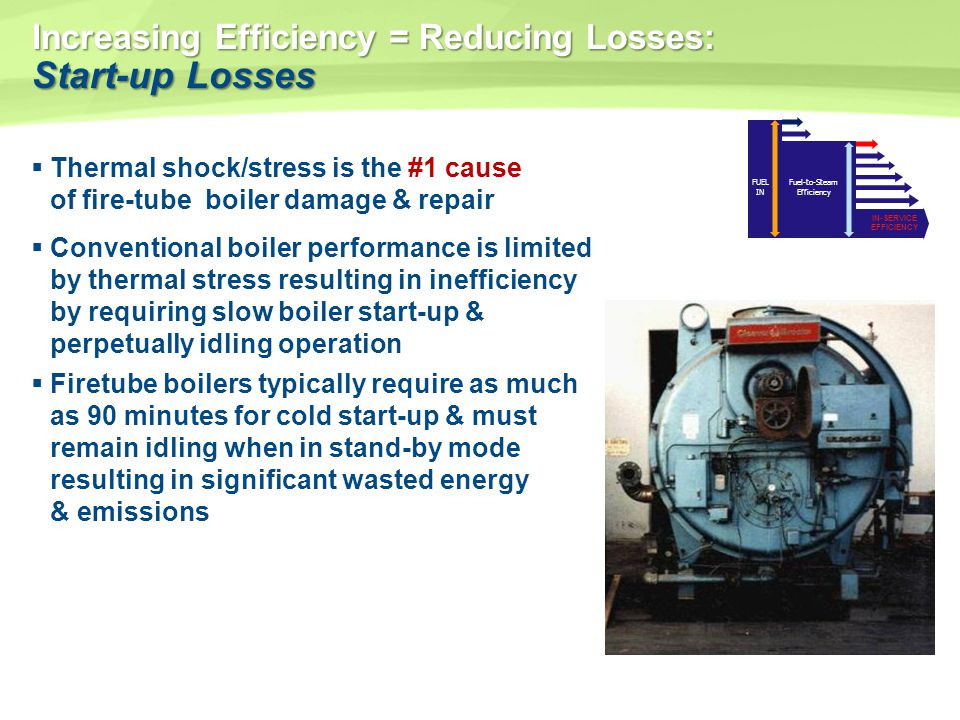 Increasing Efficiency = Reducing Losses: Start-up Losses FUEL IN IN-SERVICE EFFICIENCY Fuel-to-Steam Efficiency Thermal shock/stress is the #1 cause o