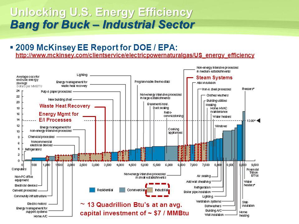 Unlocking U.S. Energy Efficiency Bang for Buck – Industrial Sector 2009 McKinsey EE Report for DOE / EPA: http://www.mckinsey.com/clientservice/electr