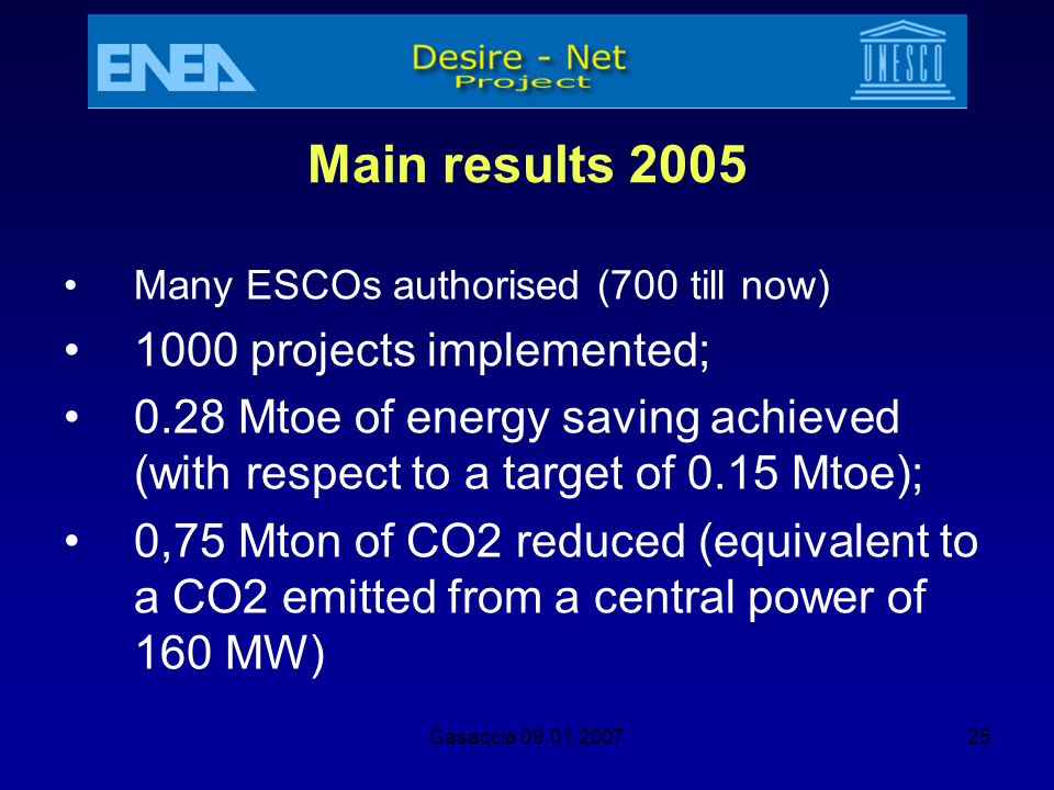 Casaccia 09.01.200725 Main results 2005 Many ESCOs authorised (700 till now) 1000 projects implemented; 0.28 Mtoe of energy saving achieved (with resp