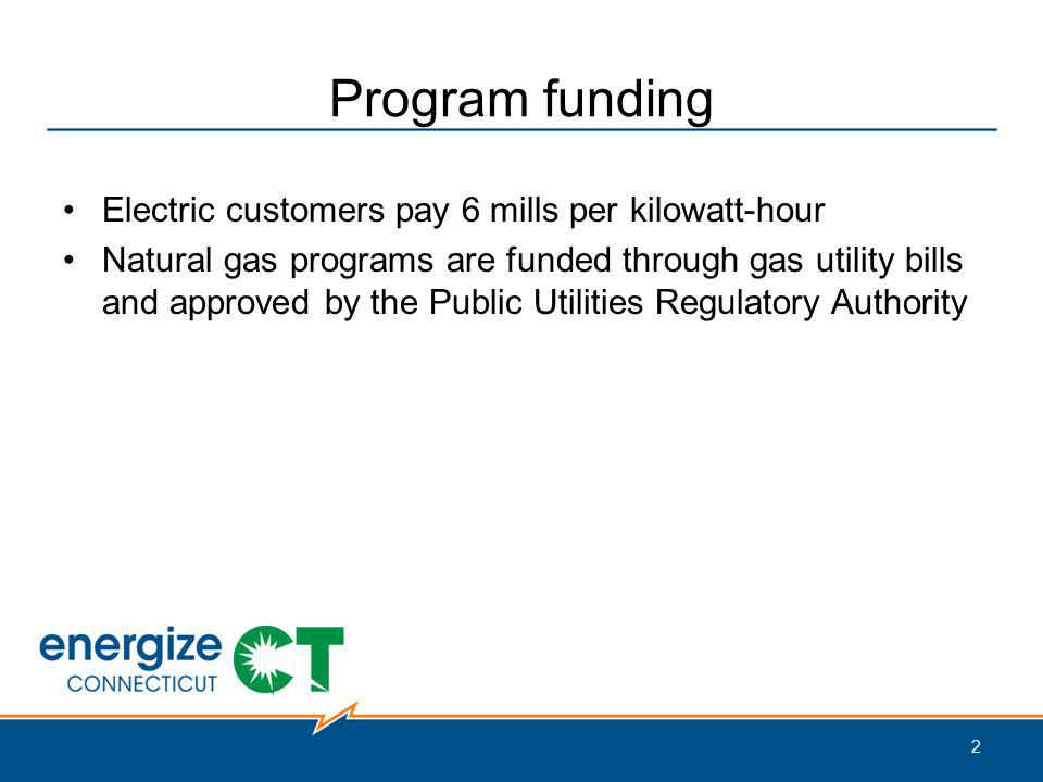 Program funding Electric customers pay 6 mills per kilowatt-hour Natural gas programs are funded through gas utility bills and approved by the Public Utilities Regulatory Authority 2