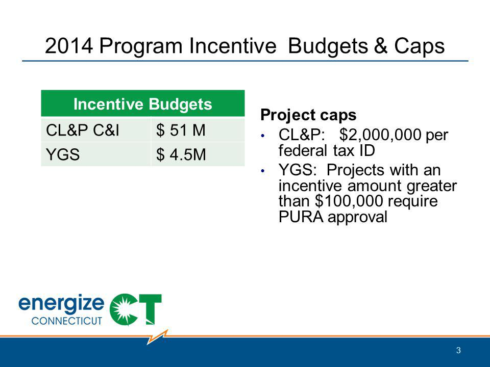 2014 Program Incentive Budgets & Caps 3 Project caps CL&P: $2,000,000 per federal tax ID YGS: Projects with an incentive amount greater than $100,000 require PURA approval Incentive Budgets CL&P C&I$ 51 M YGS$ 4.5M