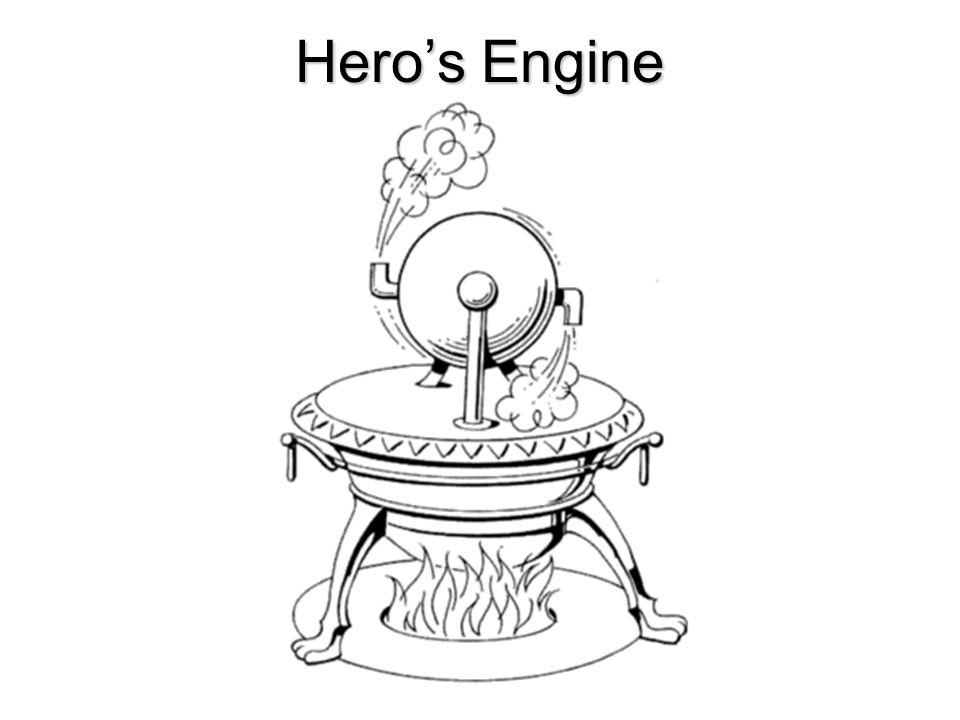 Trevithicks Fire Tube Boiler (1804)