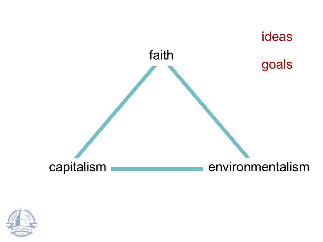 faith capitalismenvironmentalism ideas goals