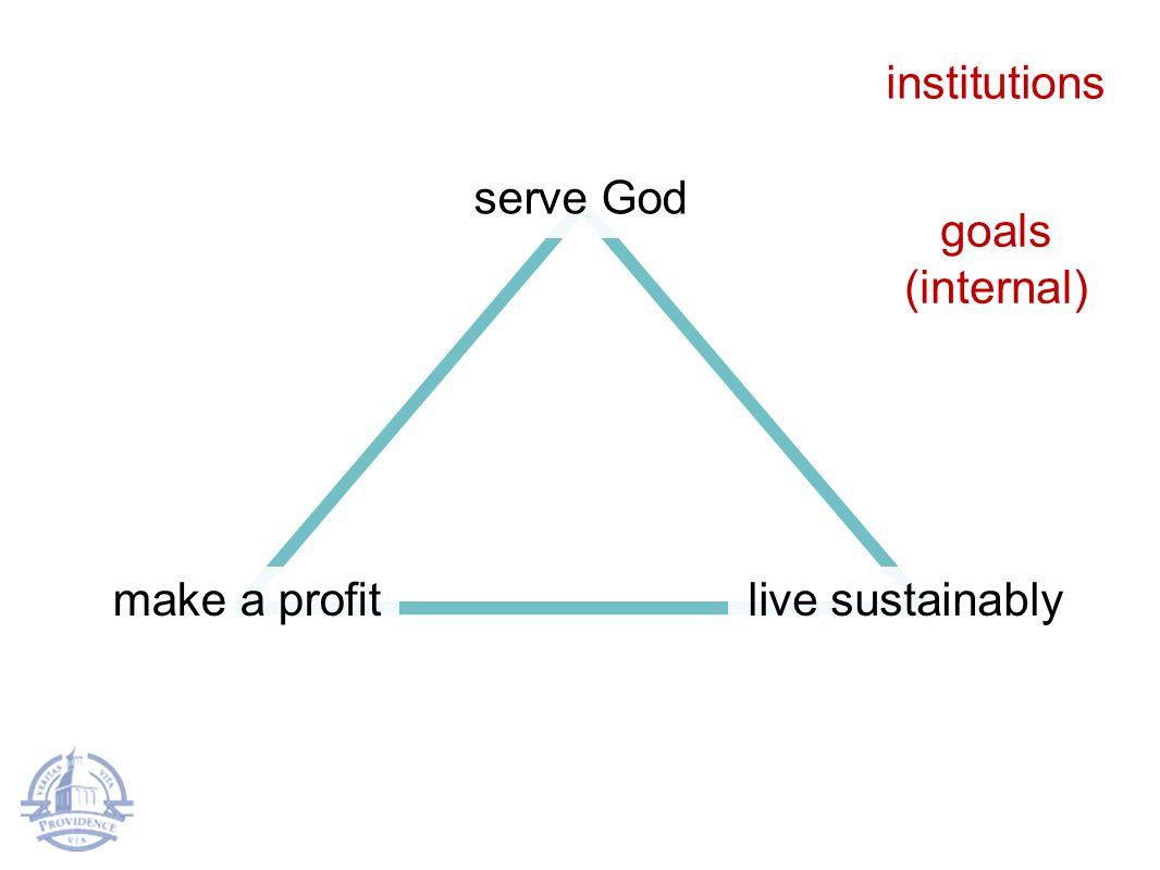 serve God goals (internal) institutions make a profitlive sustainably