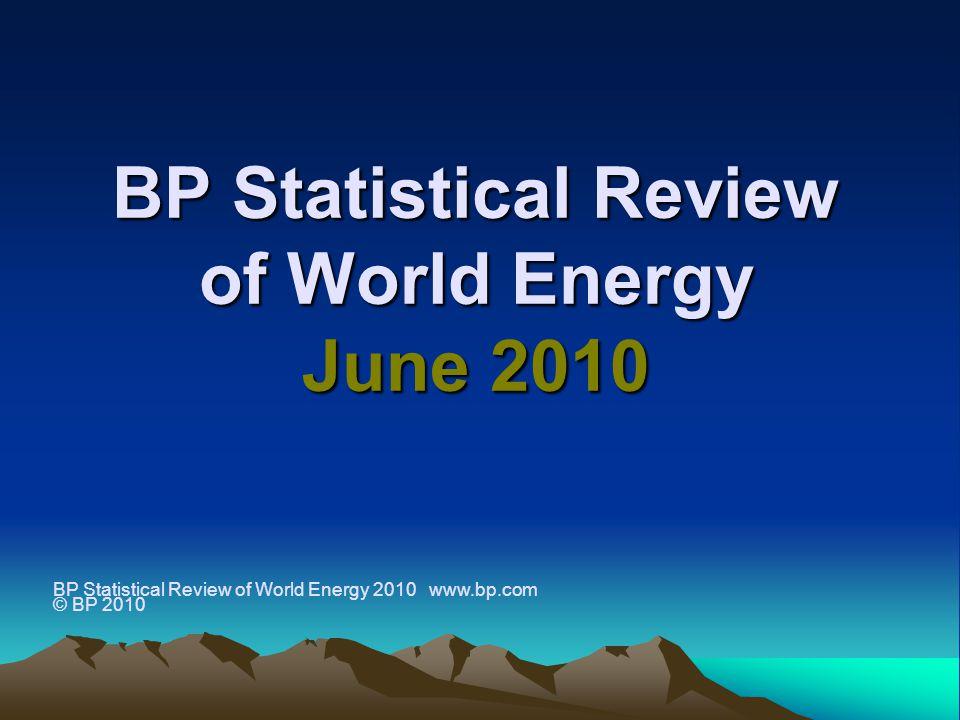 BP Statistical Review of World Energy June 2010 BP Statistical Review of World Energy 2010 www.bp.com © BP 2010