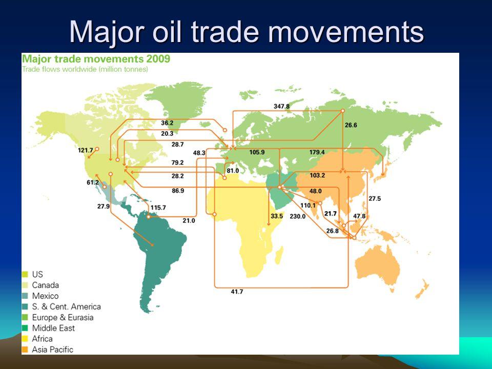 Major oil trade movements