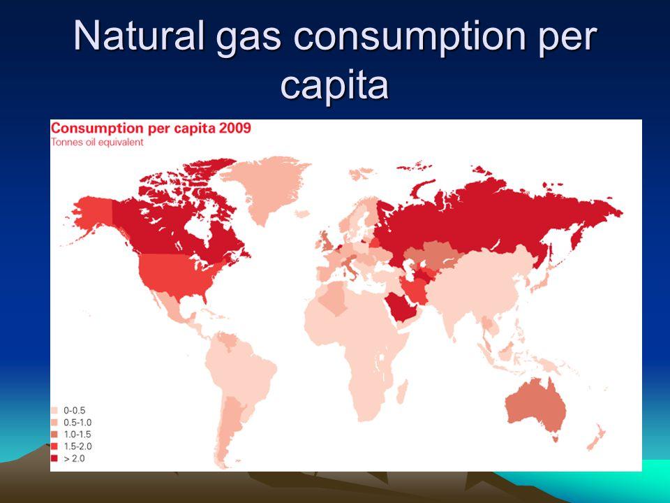 Natural gas consumption per capita