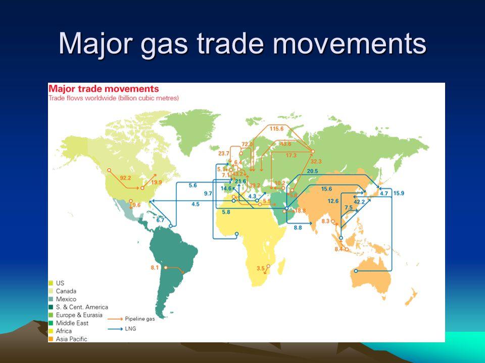 Major gas trade movements