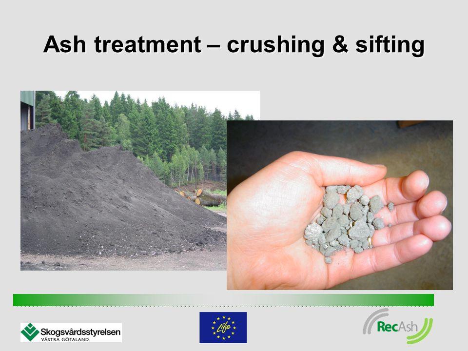 Ash treatment – crushing & sifting