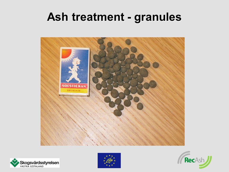 Ash treatment - granules