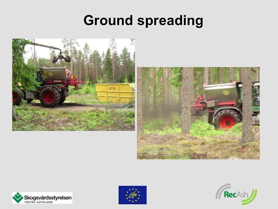 Ground spreading
