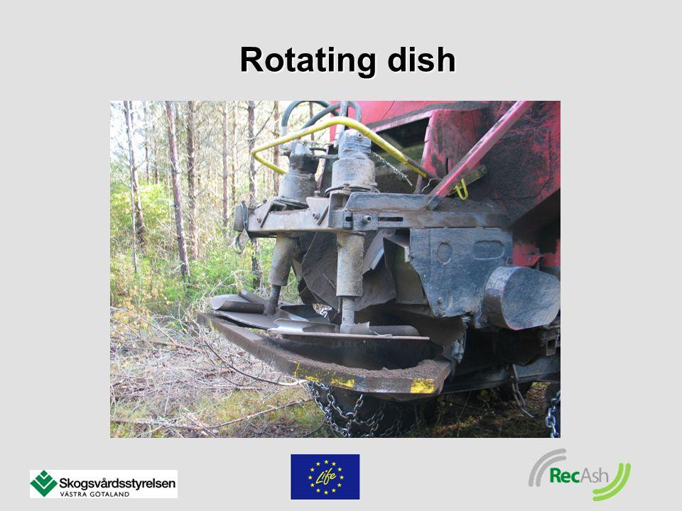 Rotating dish