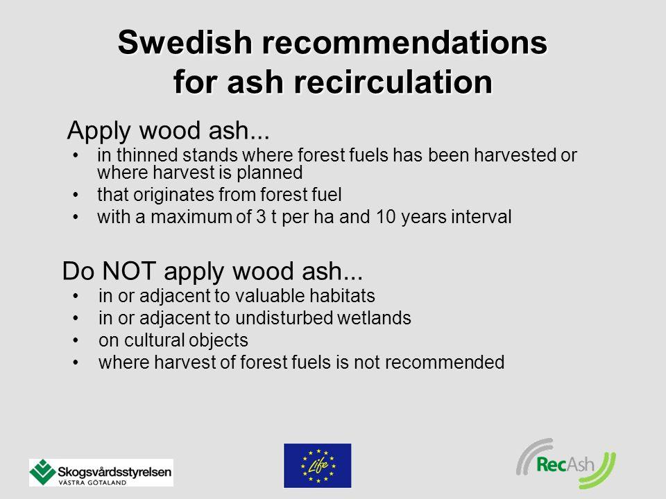 Apply wood ash...