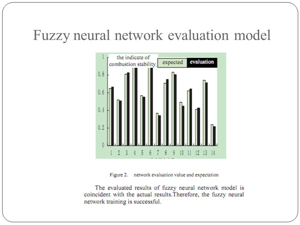 Fuzzy neural network evaluation model