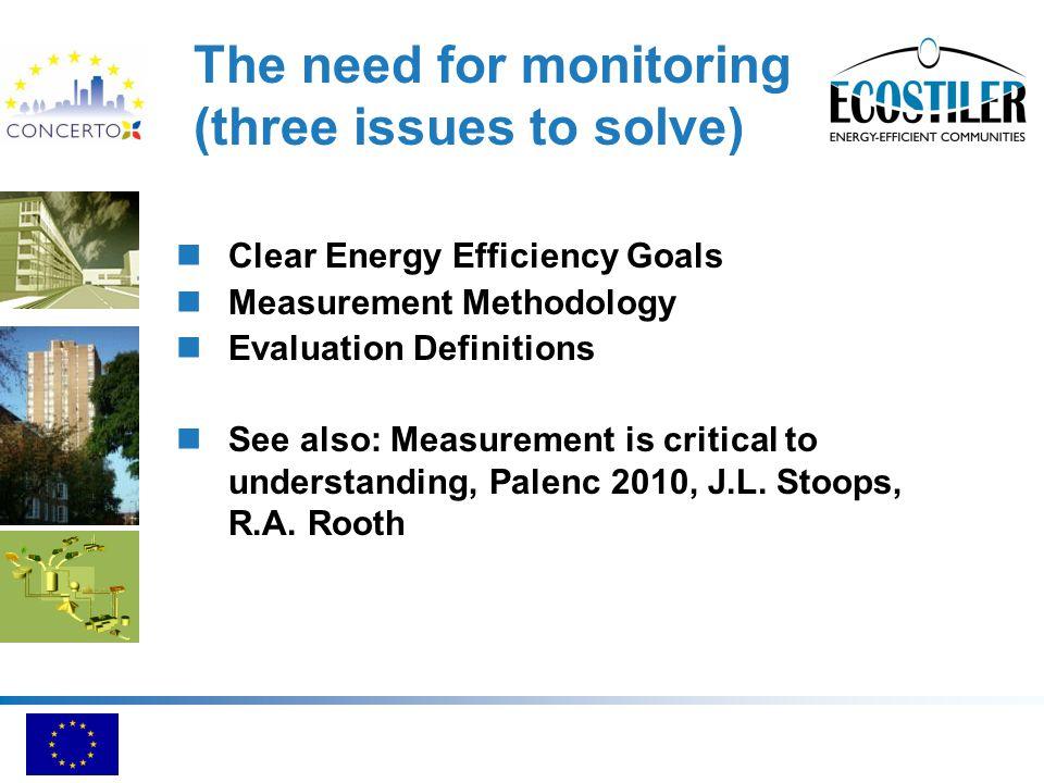 Example 1 Energy performance standard versus actual energy consumption