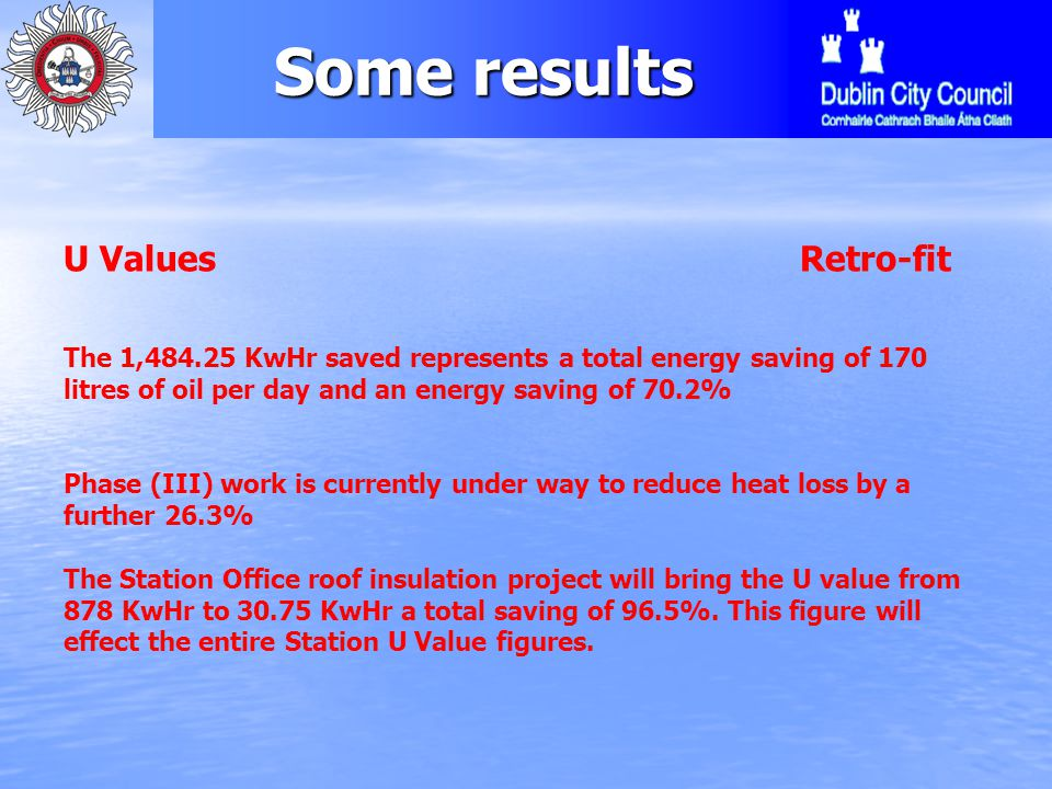 Some results U ValuesRetro-fit The 1,484.25 KwHr saved represents a total energy saving of 170 litres of oil per day and an energy saving of 70.2% Phase (III) work is currently under way to reduce heat loss by a further 26.3% The Station Office roof insulation project will bring the U value from 878 KwHr to 30.75 KwHr a total saving of 96.5%.