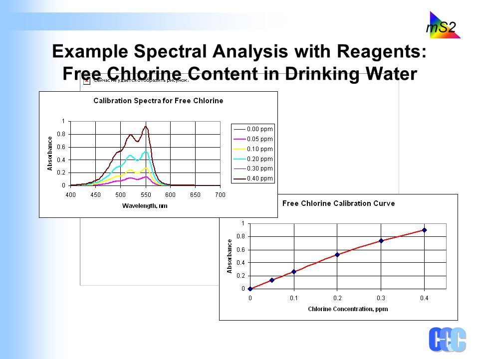 Example Spectral Analysis with Reagents: Free Chlorine Content in Drinking Water