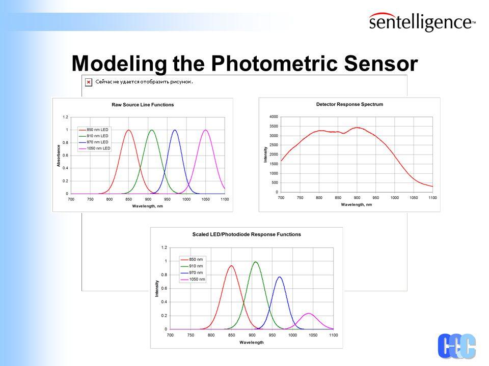 Modeling the Photometric Sensor