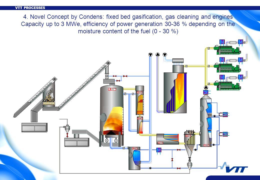 VTT PROCESSES 4. Novel Concept by Condens: fixed bed gasification, gas cleaning and engines Capacity up to 3 MWe, efficiency of power generation 30-36