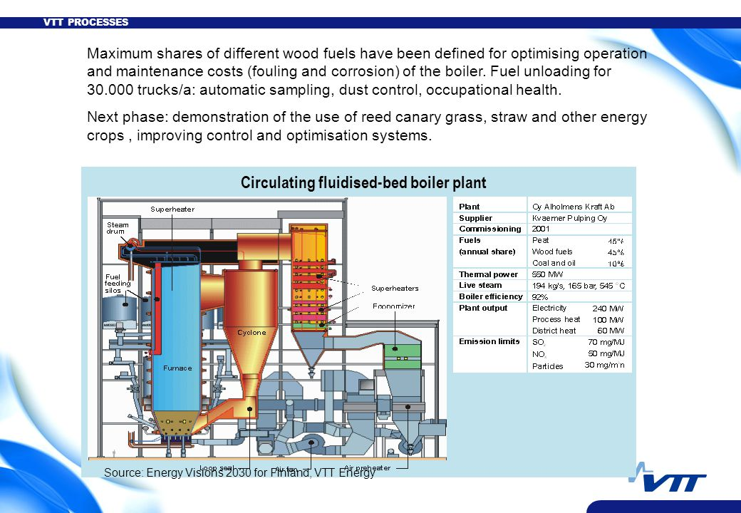 VTT PROCESSES Circulating fluidised-bed boiler plant Maximum shares of different wood fuels have been defined for optimising operation and maintenance costs (fouling and corrosion) of the boiler.