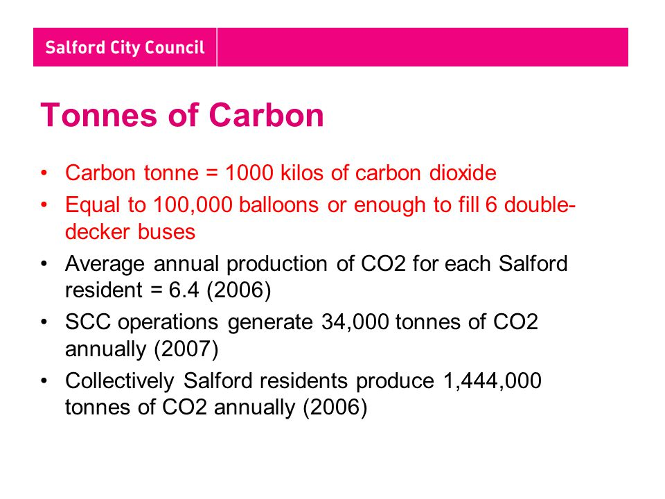 Tonnes of Carbon Carbon tonne = 1000 kilos of carbon dioxide Equal to 100,000 balloons or enough to fill 6 double- decker buses Average annual production of CO2 for each Salford resident = 6.4 (2006) SCC operations generate 34,000 tonnes of CO2 annually (2007) Collectively Salford residents produce 1,444,000 tonnes of CO2 annually (2006)
