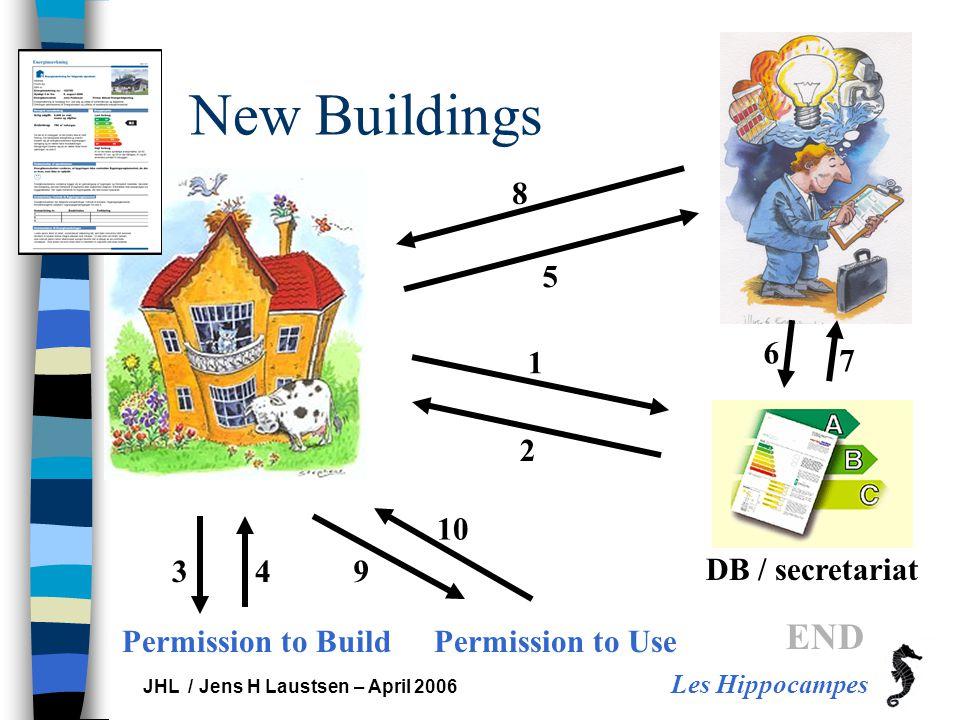 Les Hippocampes JHL / Jens H Laustsen – April 2006 New Buildings Permission to UsePermission to Build DB / secretariat 1 2 5 8 6 7 349 10 END