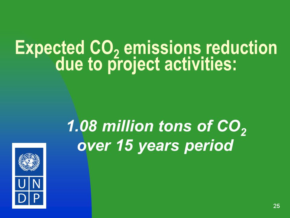 25 Expected CO 2 emissions reduction due to project activities: 1.08 million tons of CO 2 over 15 years period
