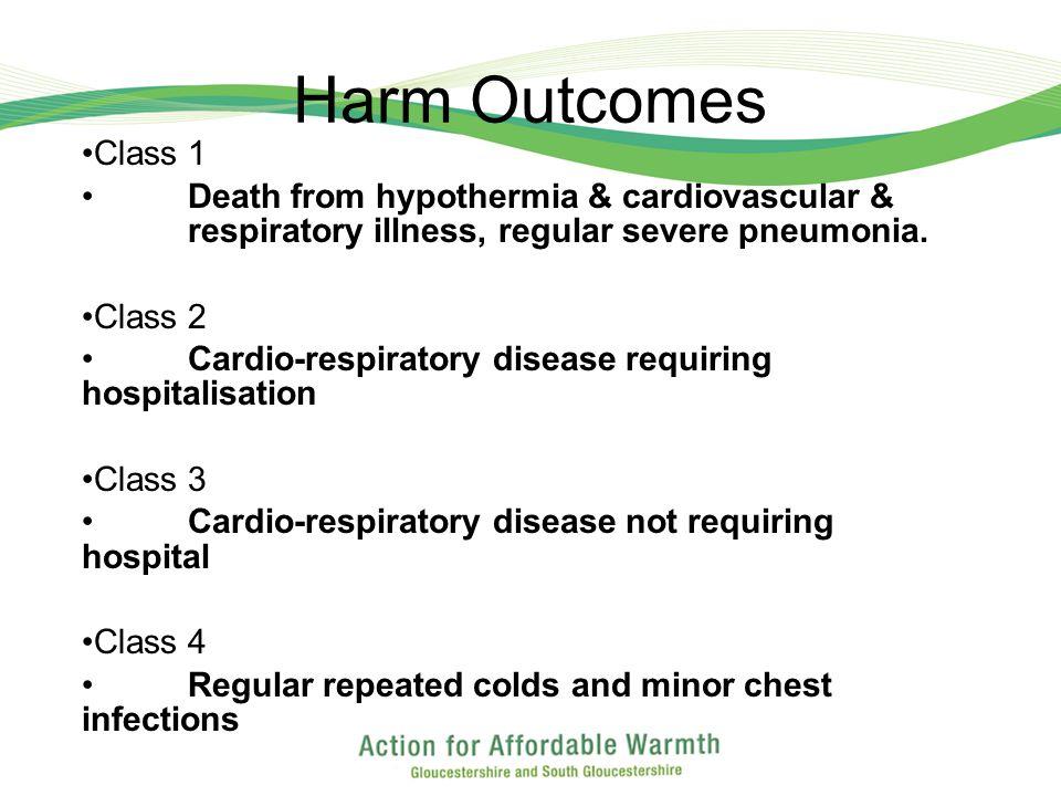 Harm Outcomes Class 1 Death from hypothermia & cardiovascular & respiratory illness, regular severe pneumonia.