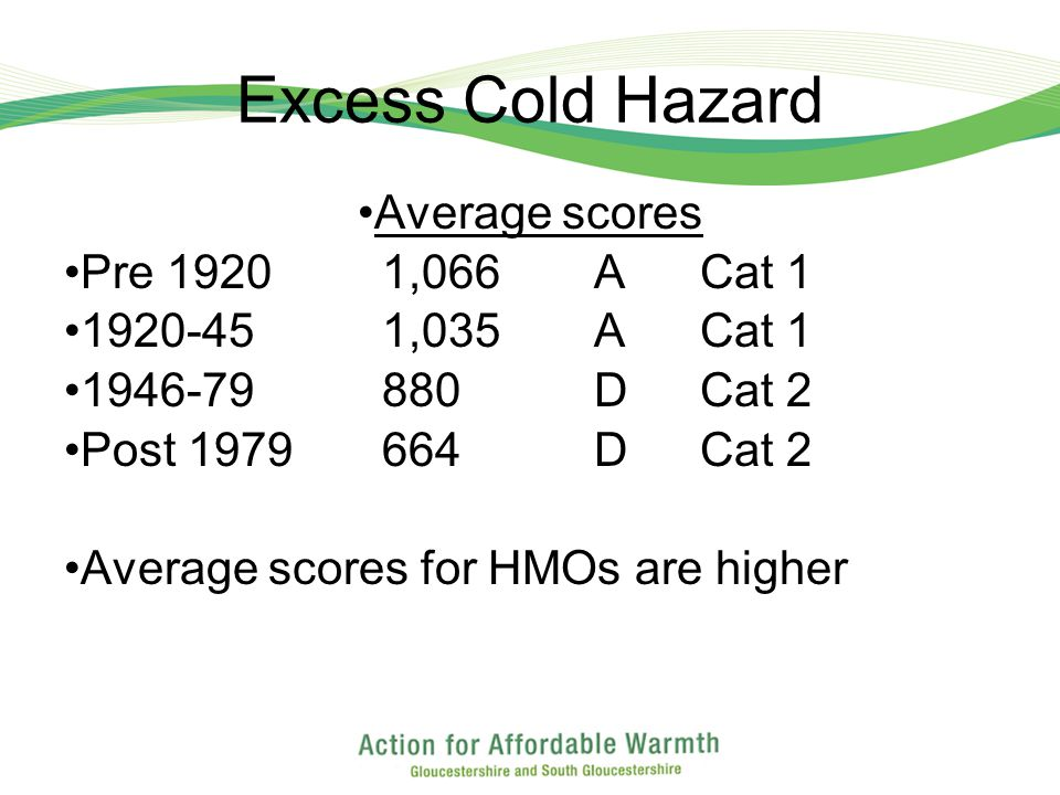 Excess Cold Hazard Average scores Pre 19201,066ACat 1 1920-451,035ACat 1 1946-79880DCat 2 Post 1979664DCat 2 Average scores for HMOs are higher