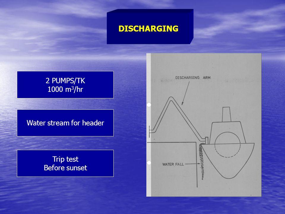 DISCHARGING 2 PUMPS/TK 1000 m 3 /hr Water stream for header Trip test Before sunset