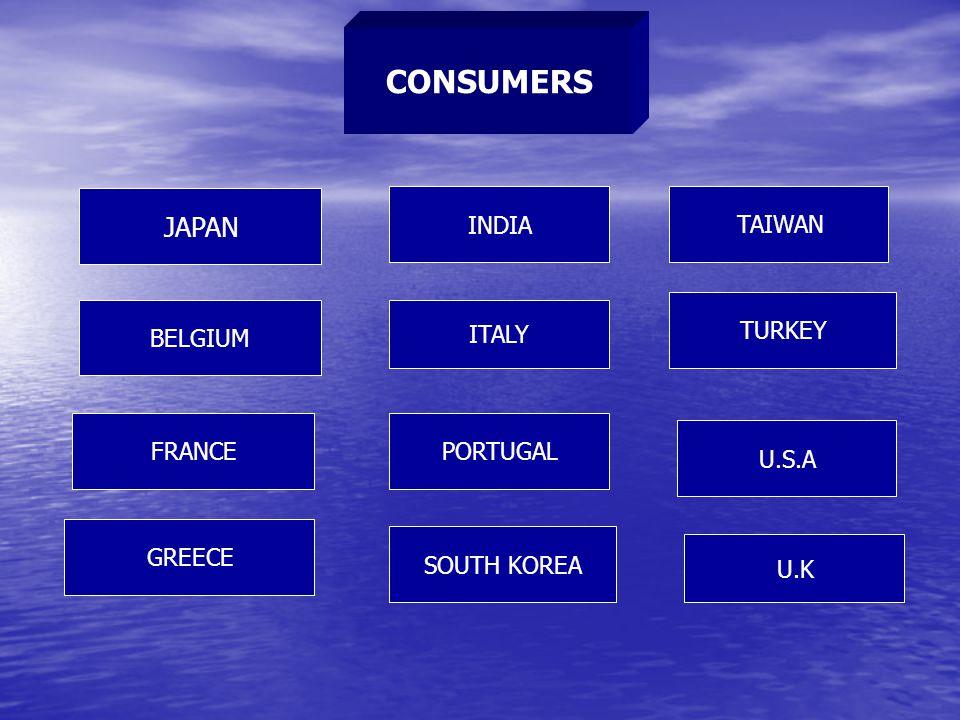 CONSUMERS JAPAN BELGIUM FRANCE GREECE INDIA ITALY PORTUGAL SOUTH KOREA U.S.A TURKEY U.K TAIWAN