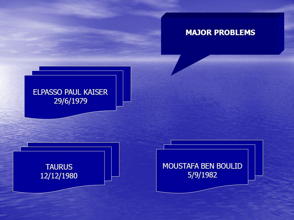MAJOR PROBLEMS ELPASSO PAUL KAISER 29/6/1979 TAURUS 12/12/1980 MOUSTAFA BEN BOULID 5/9/1982