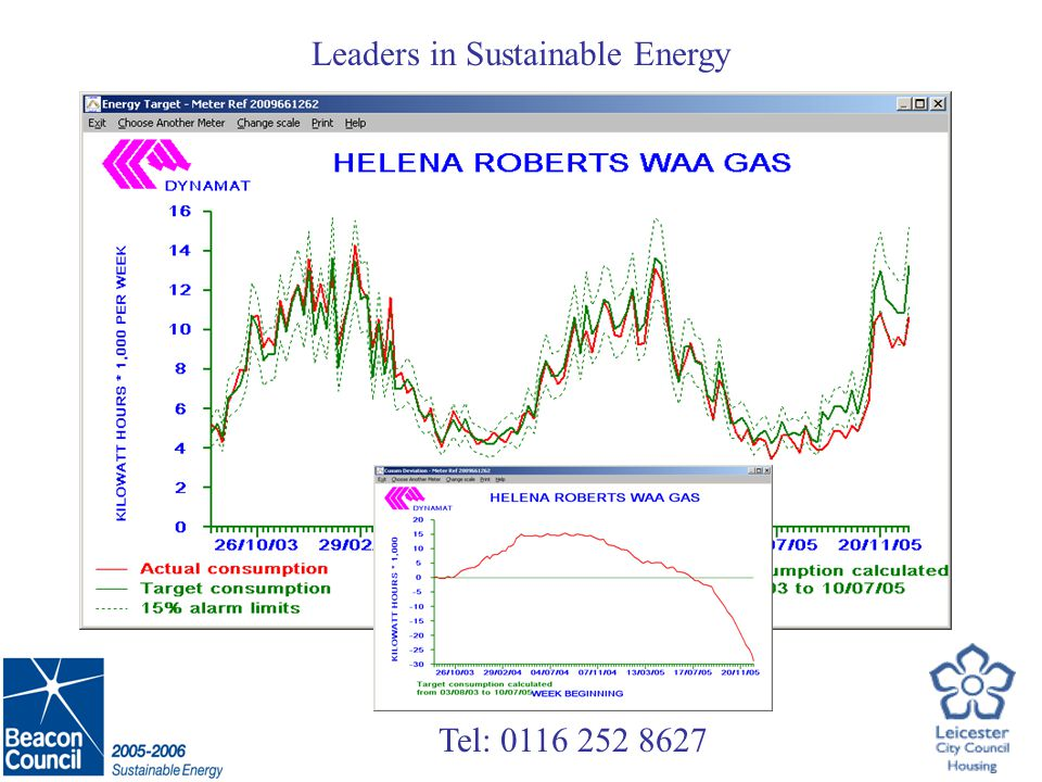 Tel: Leaders in Sustainable Energy