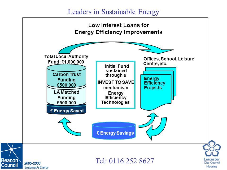Tel: 0116 252 8627 Leaders in Sustainable Energy