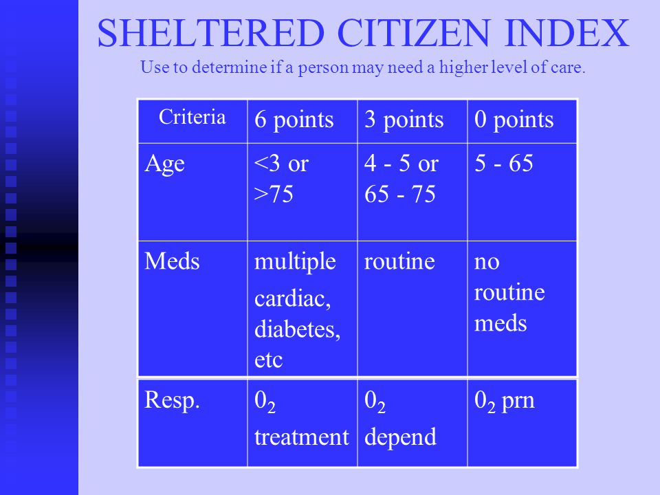 SHELTERED CITIZEN INDEX Use to determine if a person may need a higher level of care.