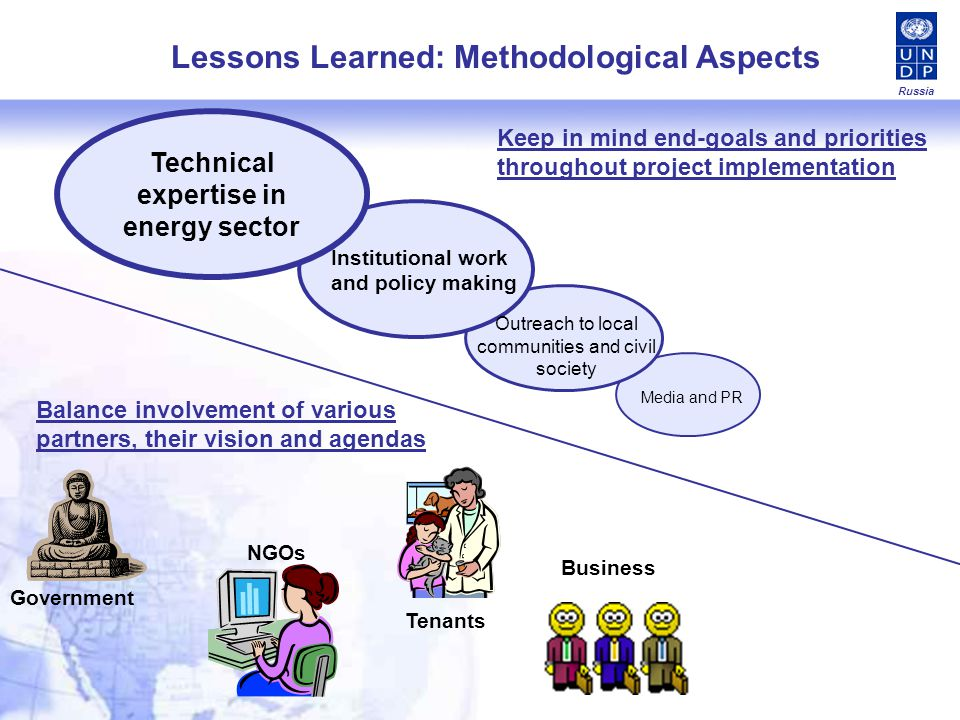 Lessons Learned: Methodological Aspects Technical expertise in energy sector Institutional work and policy making Outreach to local communities and civil society Media and PR Keep in mind end-goals and priorities throughout project implementation Balance involvement of various partners, their vision and agendas Government NGOs Tenants Business Russia