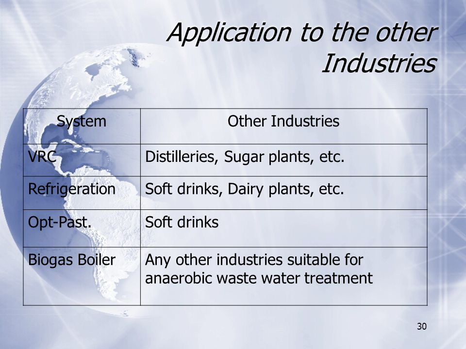 30 Application to the other Industries SystemOther Industries VRCDistilleries, Sugar plants, etc.